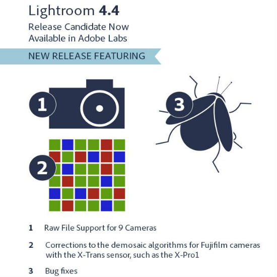 Adobe Camera Raw 7.4 и Lightroom 4.4 - Release Candidate